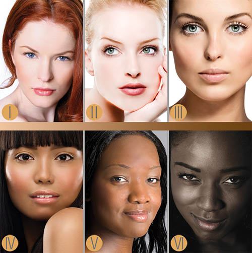 Identify your skin type. It is important to know
