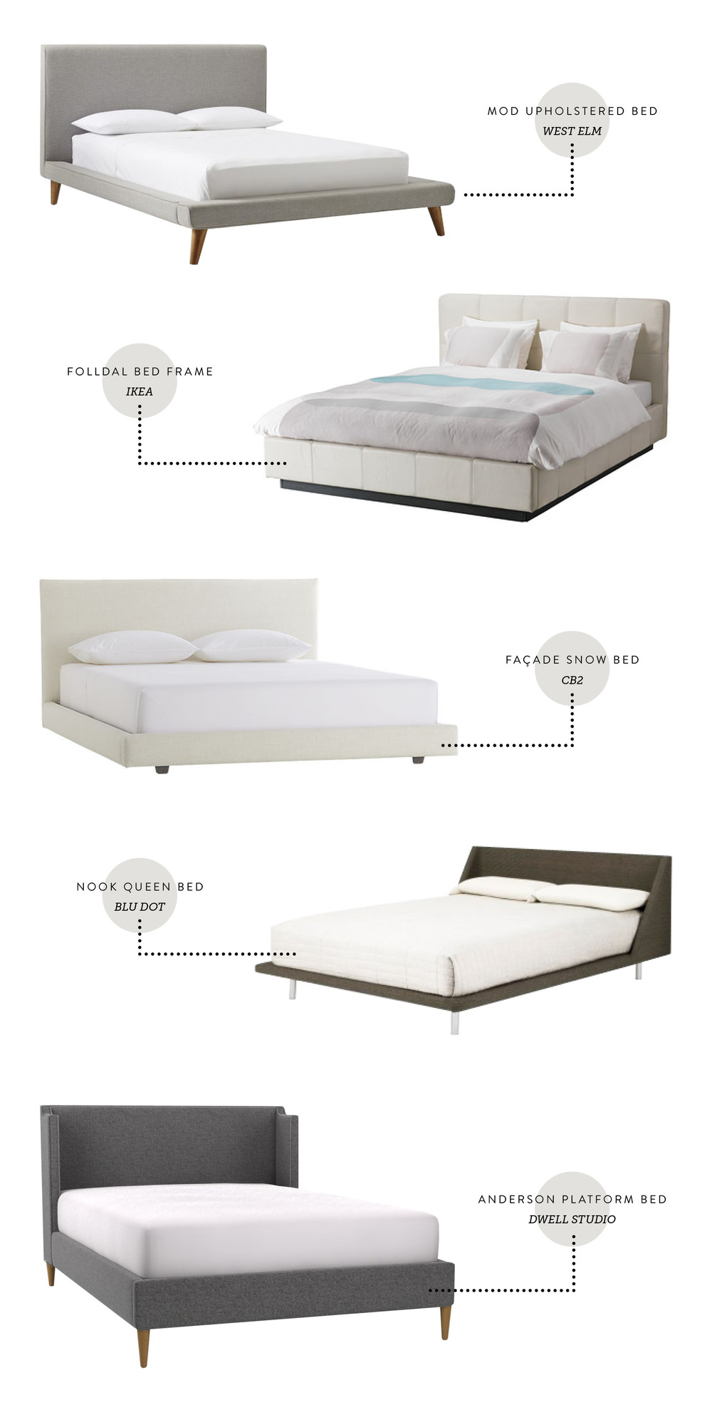 P.S.  Here is a great DIY upholstered bed made from the FJELLSE Bed Frame from IKEA.