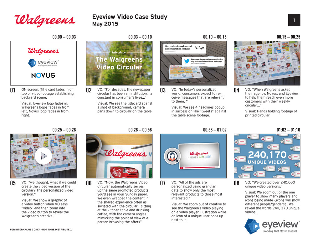 walgreens case study Case study on how walgreens is using social media to inspire and connect with audiences.