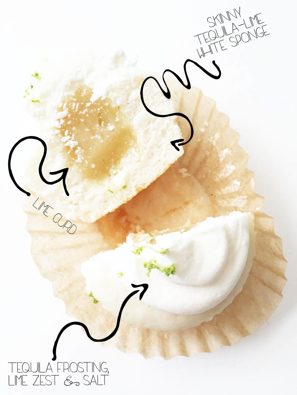 margarita-cupcakes-parts.jpg