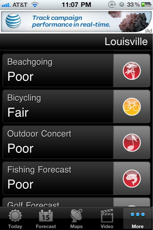 ATTN: tomorrow will be a poor day weather wise to go to the beach in Louisville, KY…..huh?