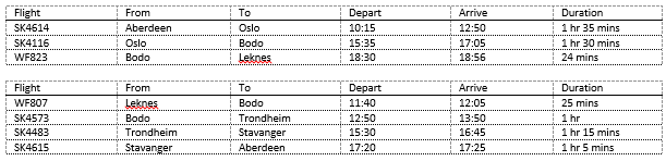 Aberdeen Flight Times