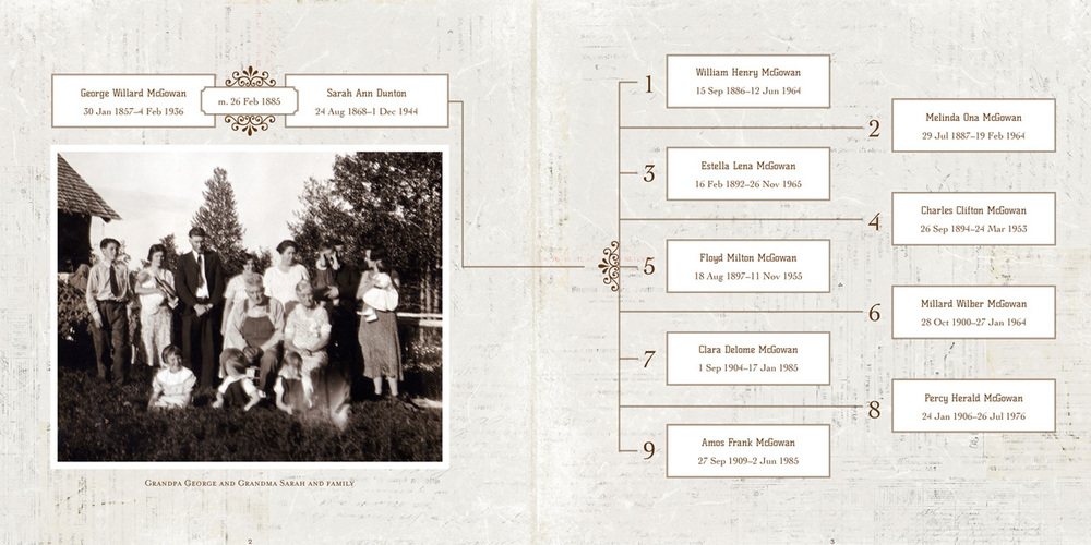 In this book we created for a client, we started with a couple about five generations back and included all their descendants to the present time. This chart shows the couple's eight children, each of whom are numbered. We used their birth order as the chapter order for the book.
