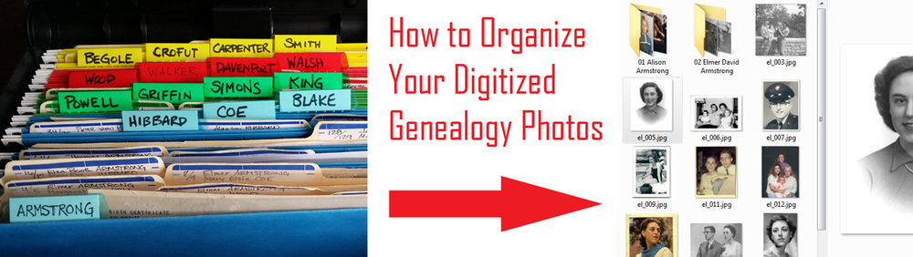 Organize your scanned genealogy photos and documents on your computer based on a four-color file system.