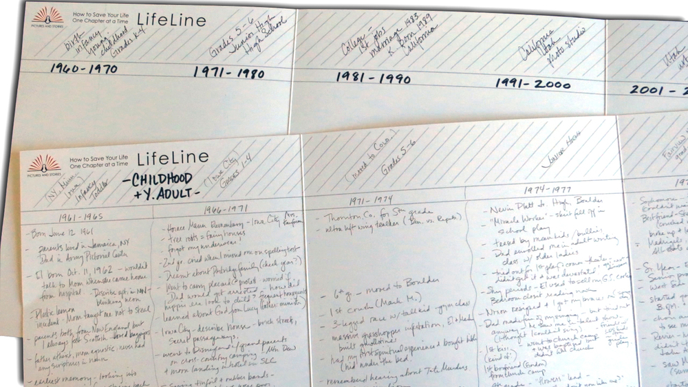 Use a timeline chart or large sheet of paper to create a timeline.
