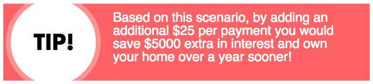 mortgage tip
