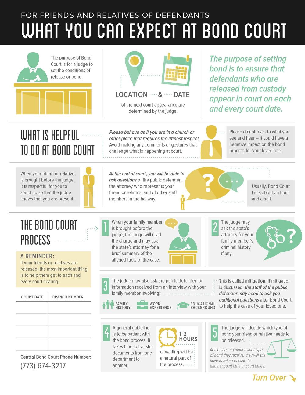 Bond Court Infographic- Engl p1.jpg