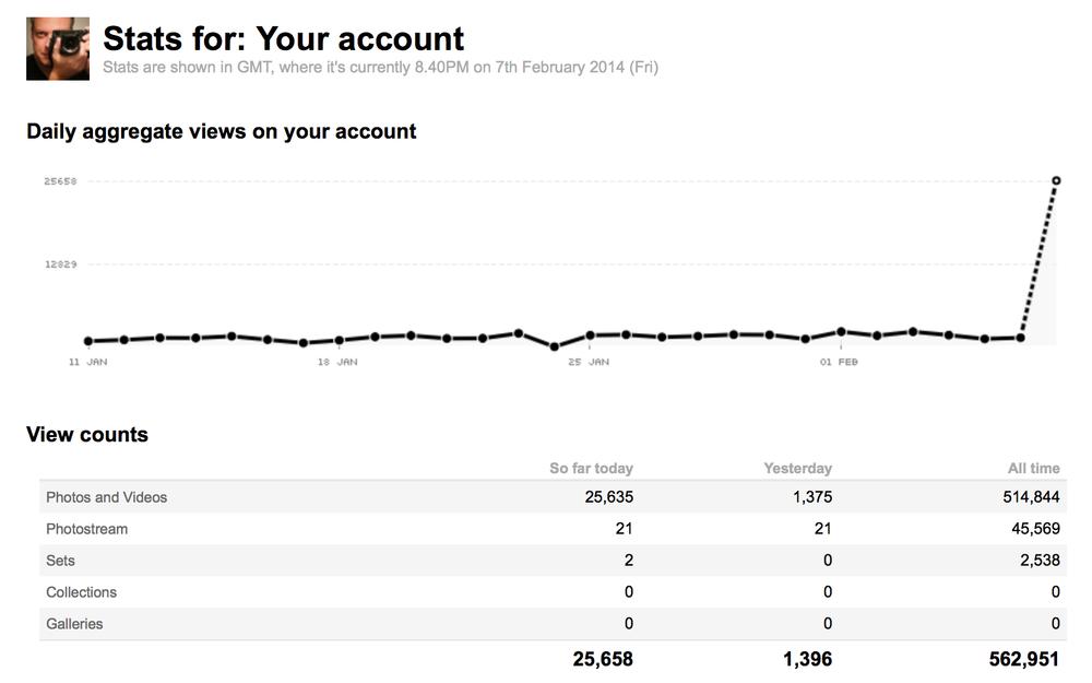 Screenshot 2014-02-07 21.41.16.png