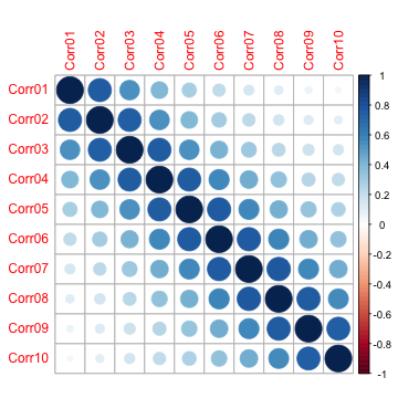 corrplot.png