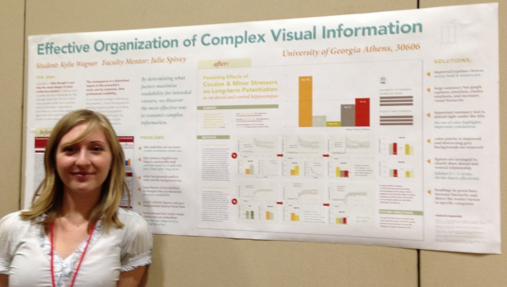 Kylie Wagner with her poster at the CURO symposium, spring 2013.