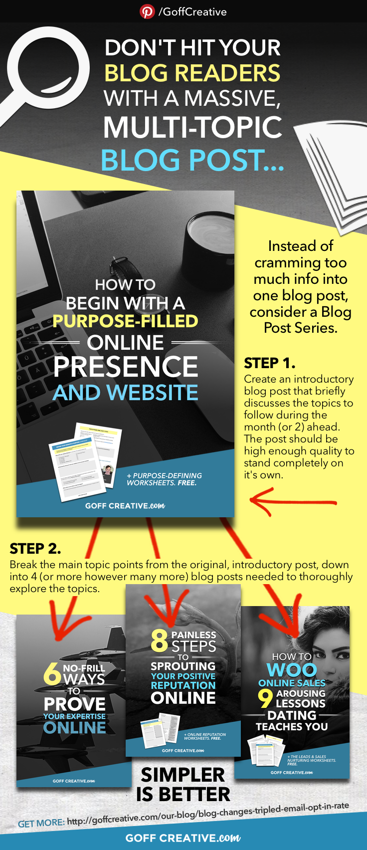 A simple two-step process to breaking a big subject blog post down into a series of posts. Click through and get more info + a free video course �