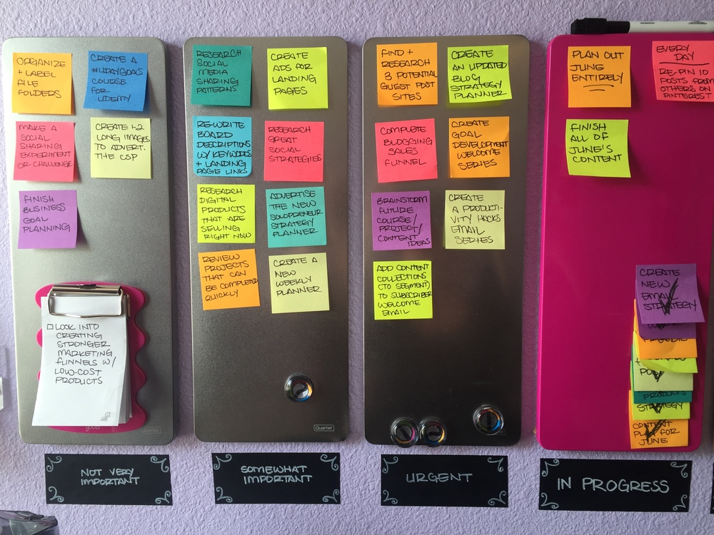 My customized Kanban productivity station above my desk. It's, essentially, an altered Eisenhower method in Kanban format. Click through to get productivity tips with a proven weekly system (+ free worksheets), or Pin this for later!