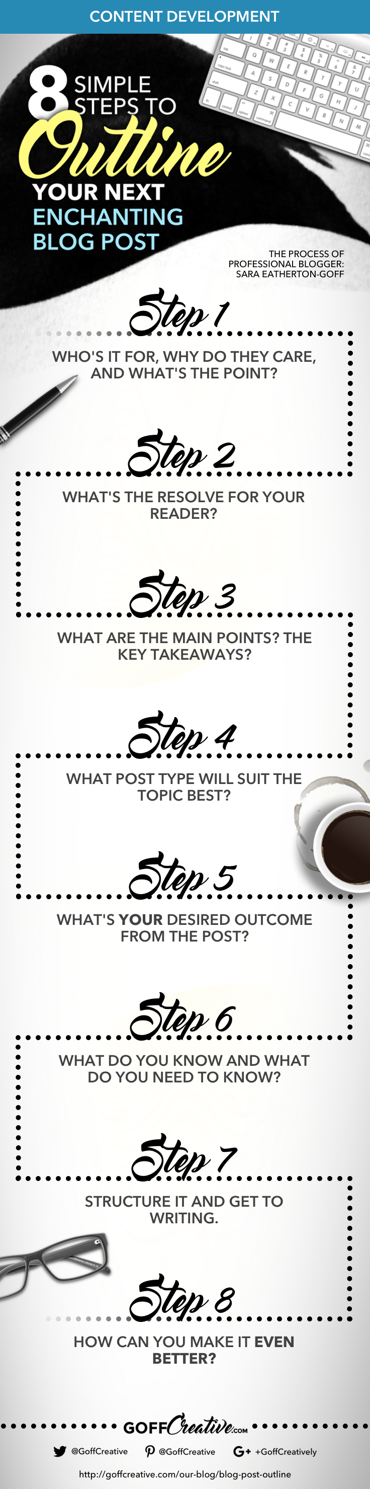 my 8 simple steps to creating an outline for every blog post.
