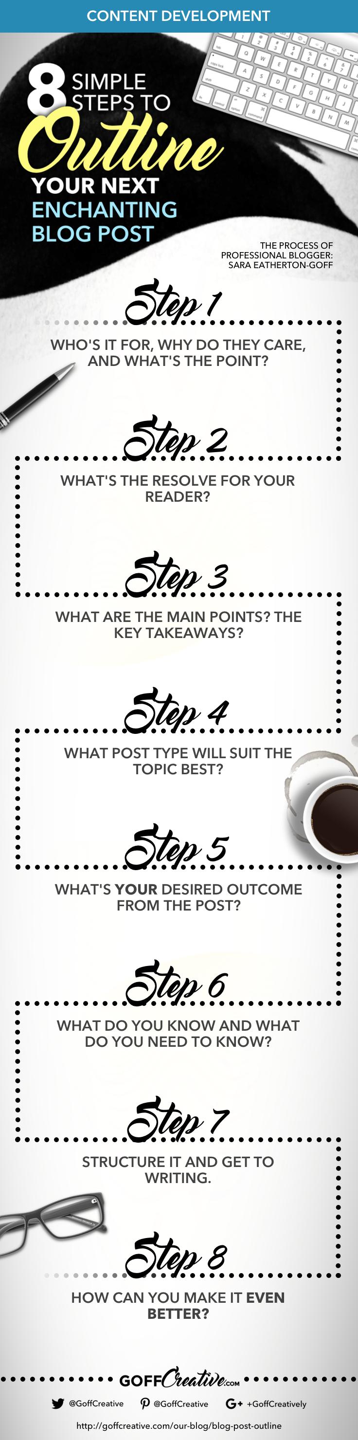 8 simple steps to outline your next enchanting blog post. Black Bedroom Furniture Sets. Home Design Ideas