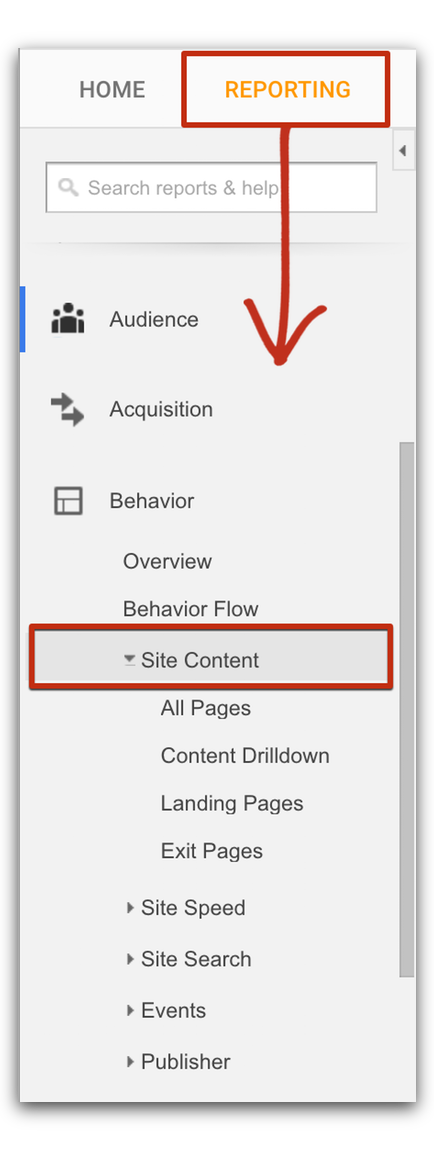 Example: How to find your most popular blog posts using Google Analytics.