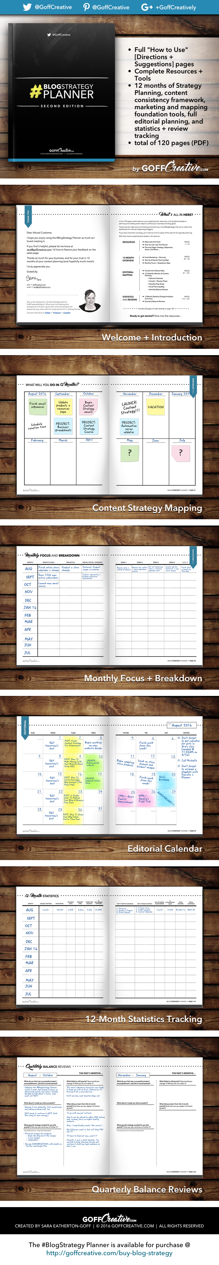 Sneak peeks of the #BlogStrategy Planner | 120 pages | PDF duplicatable planner (one-time buy) | by Sara Eatherton-Goff of GoffCreative.com
