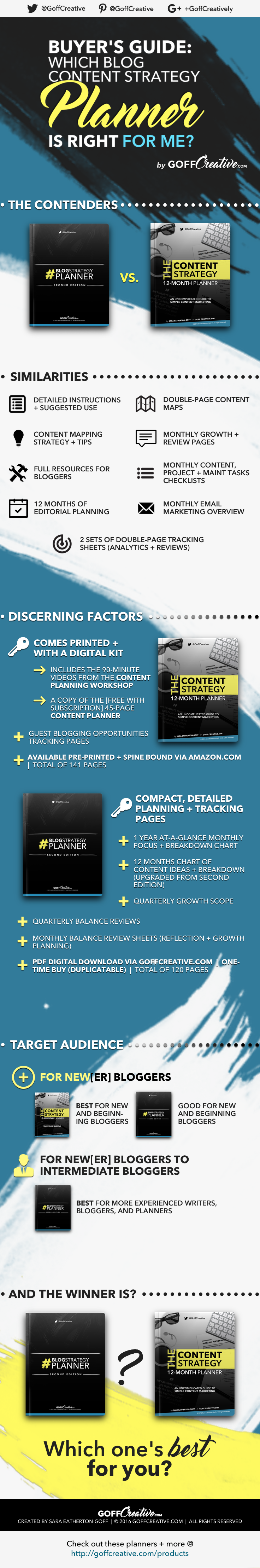Which Blog Content Strategy Planner is right for you? The buyer's guide to selecting your best-fitting planner from GoffCreative.com » #Infographic style