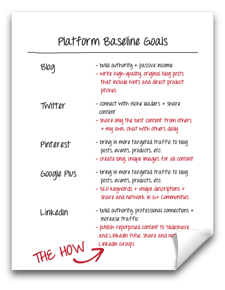 """The How"" of your platforms's baseline goal setting 
