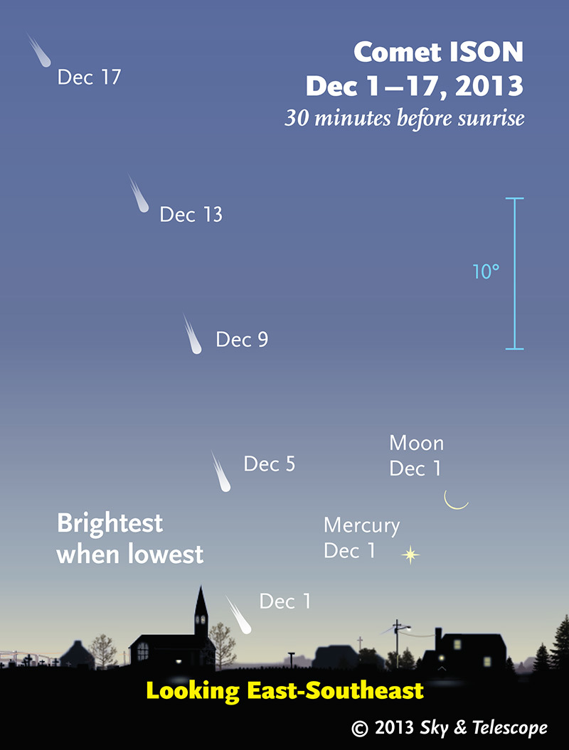 Comet ISON should be visible in the early morning sky just before dawn. Courtesy Sky and Telescope.