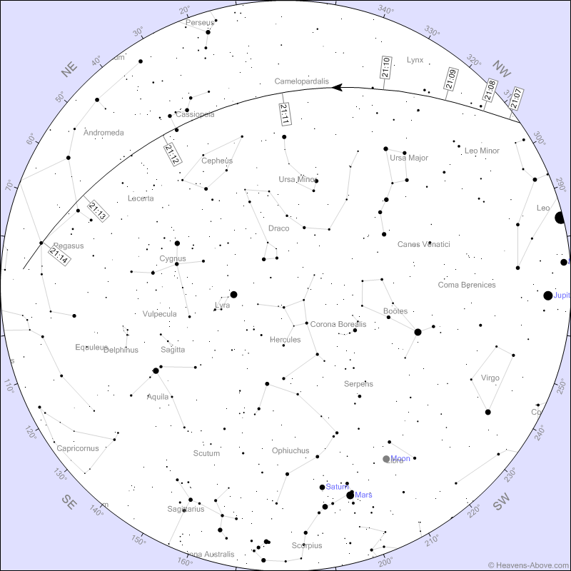 The International Space Station will make a brief appearance at 9:10 tonight passing low in the north.
