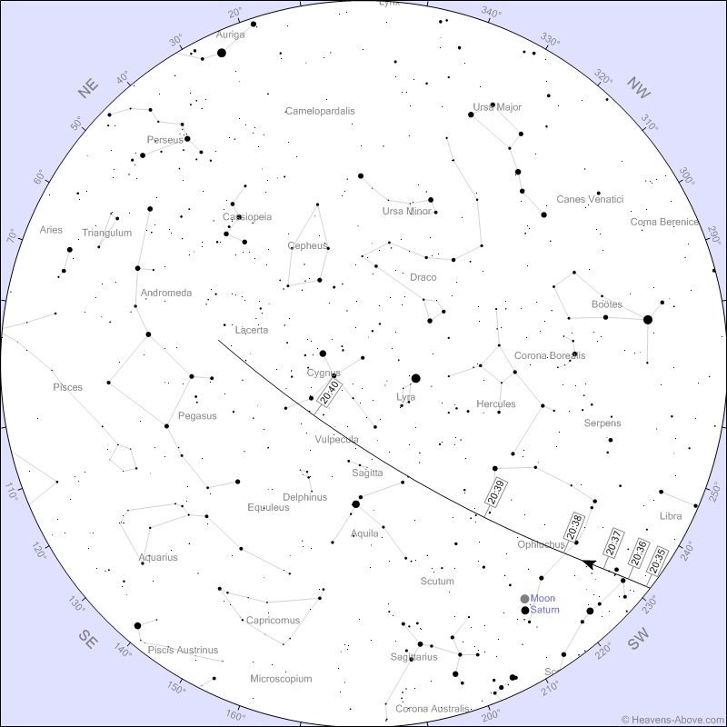 ISS pass Tuesday night