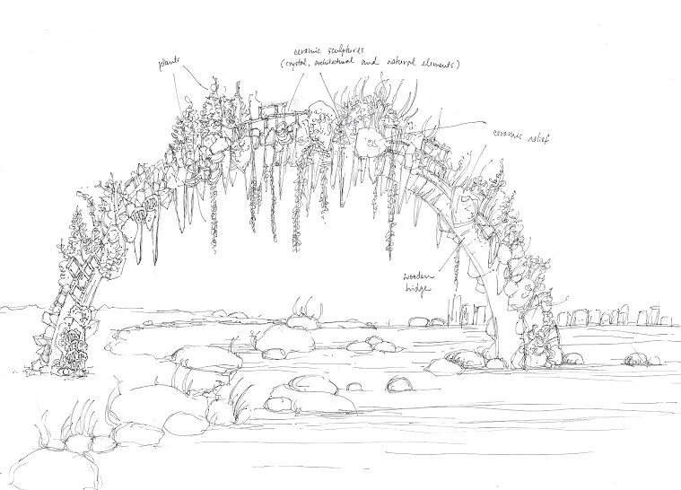 Preliminary Sketch for the EAF 14 Proposal
