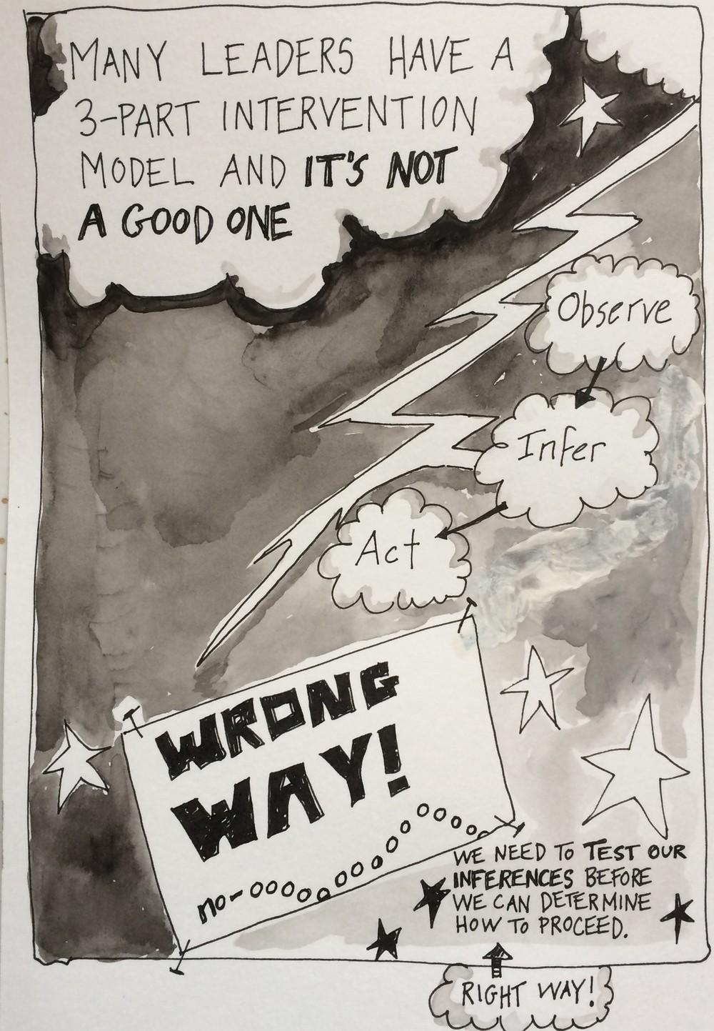 12 Wrong way.jpg
