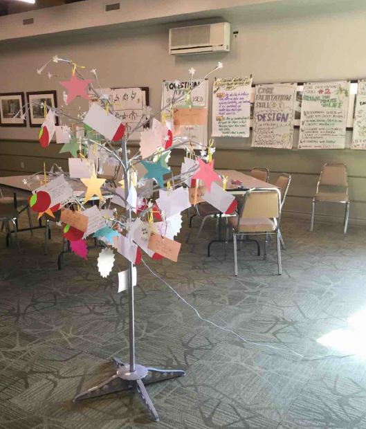 Our Tree of Knowledge