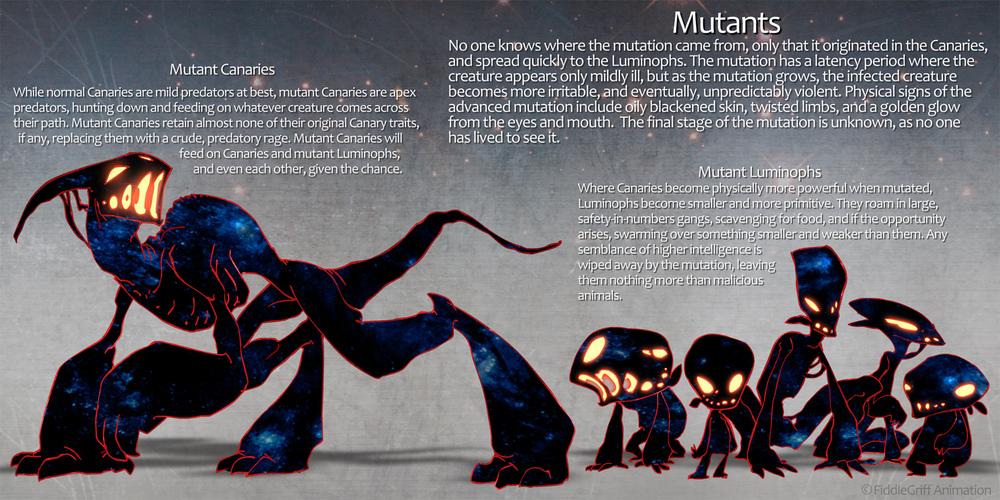 mutantsbio_60percent.jpg