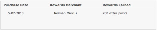 neiman marcus success.png