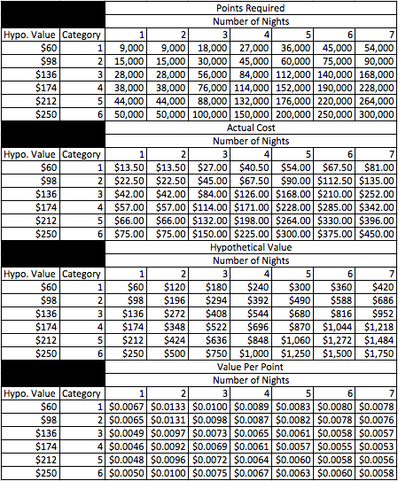 club carlson ms analysis pic.png