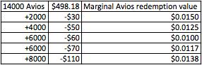 avios-cash-intervals.png