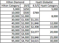diamond-v-globalist.png