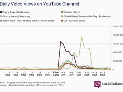 viral-video-graphic.jpg