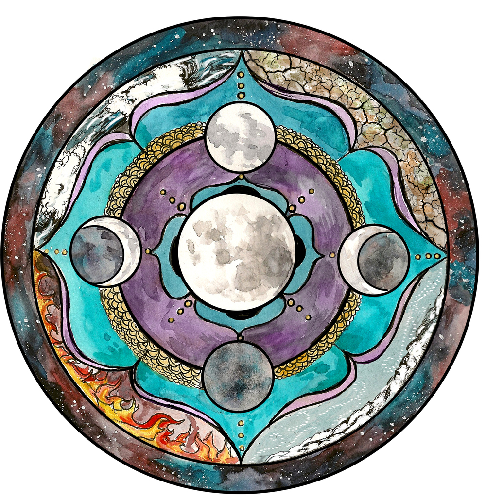 ... of the different moon cycles each year! Aren't they gorgeous