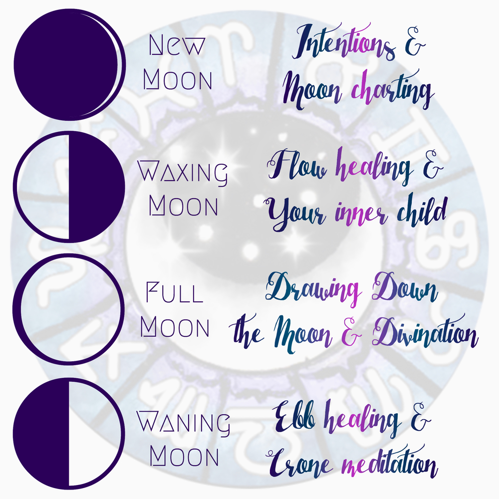 Lunar Flow ecourse - Moondaughter