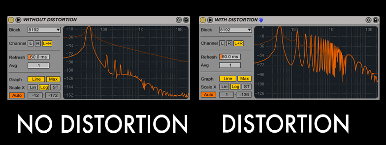 Pure Sine wave from Operator without Saturator and with Saturator.