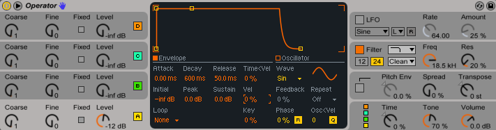When the Vel% is set to 0, velocity will not effect the volume of the notes.  Keep in mind all of the parameters in the black window control are specific to the Operator that has been selected.  Note: parameters other than volume can be controlled with velocity i.e. filter cutoff, LFO rate etc.