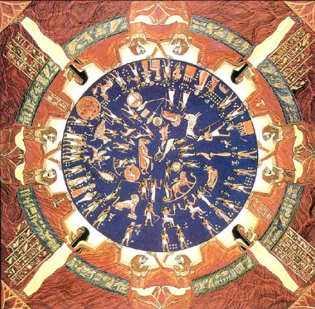 Artist's rendition of the famous zodiac at Dendera