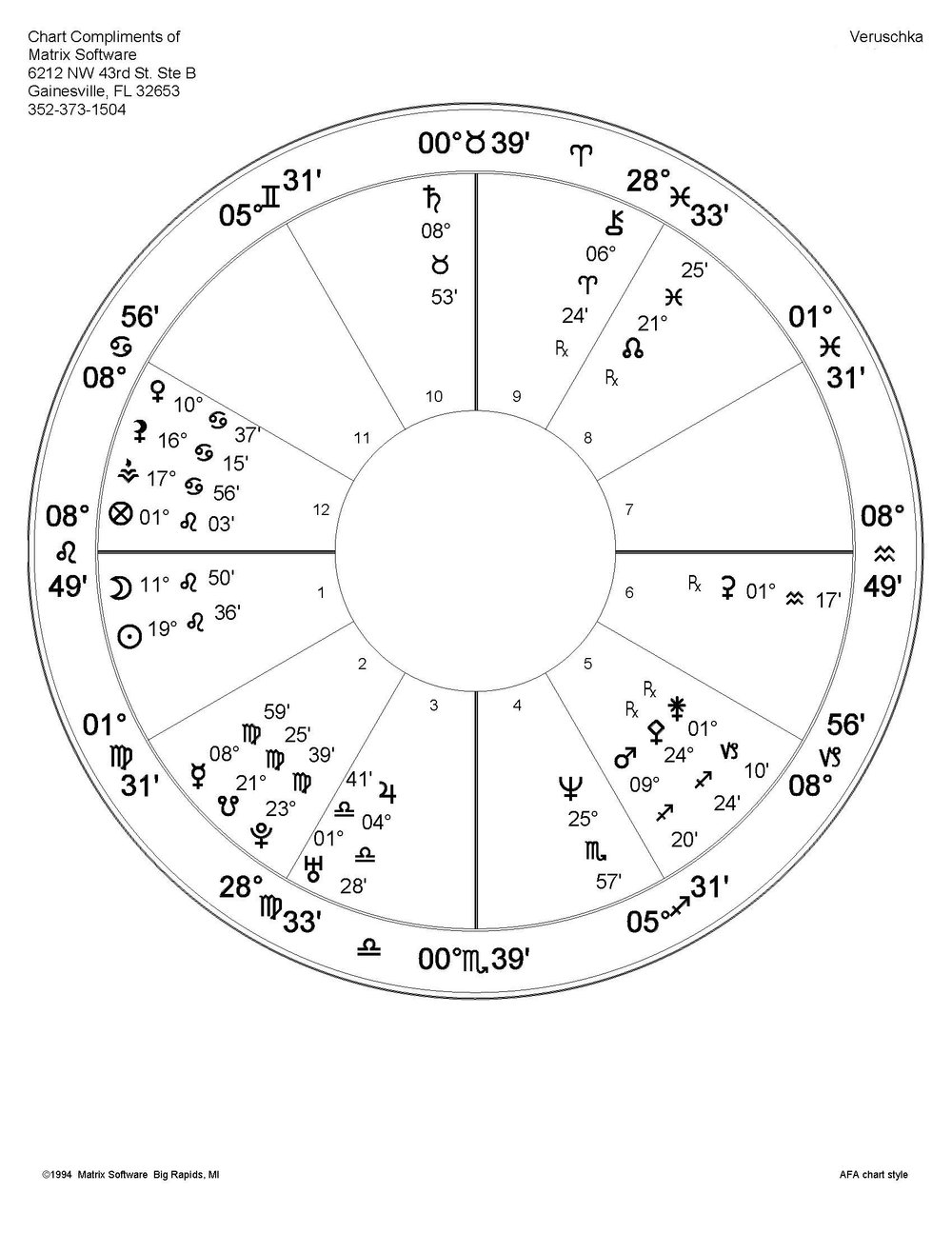 Natal chart for Veruschka Normandeau