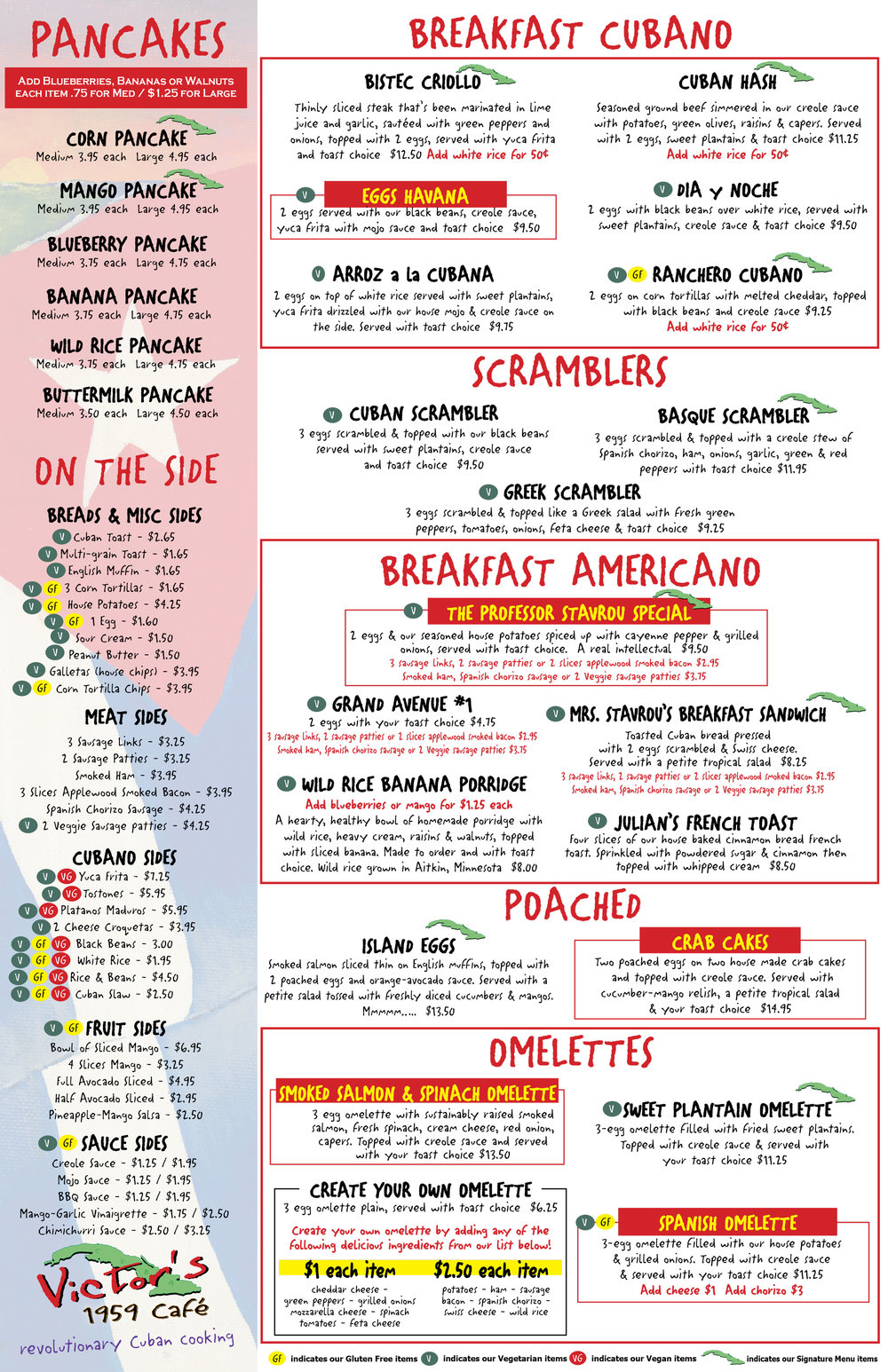 Victors-1959-Cafe-Breakfast_Lunch-Menu_page_2.jpg