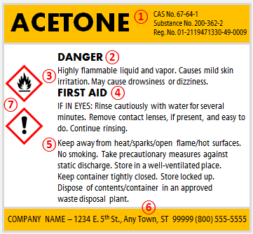 Do You Know the New GHS Label Format? — PUR-O-ZONE - Kansas and ...