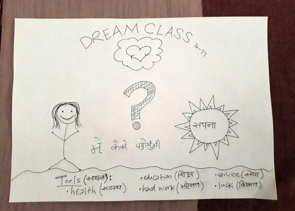 New Dream Class core curriculum.