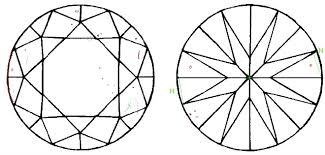 Round Brillant cut plotting diagram.