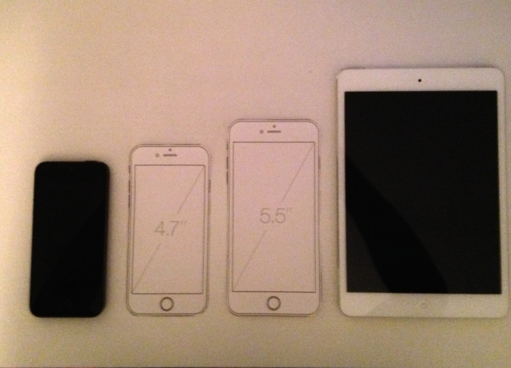iPhone 5, iPhone 6, iPhone 6 Plus, and iPad mini
