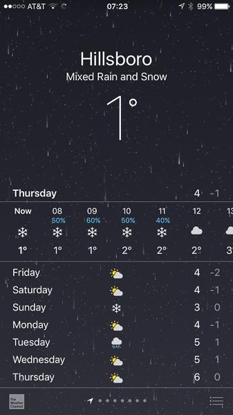 weather_hillsboro_oregon.jpg