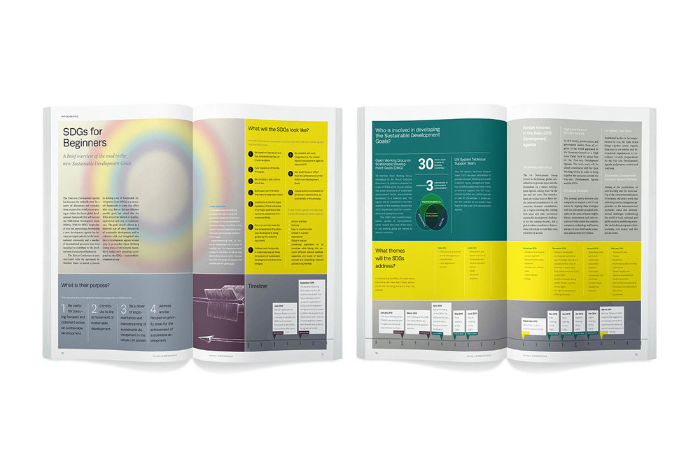 Layout-SDGs.jpg