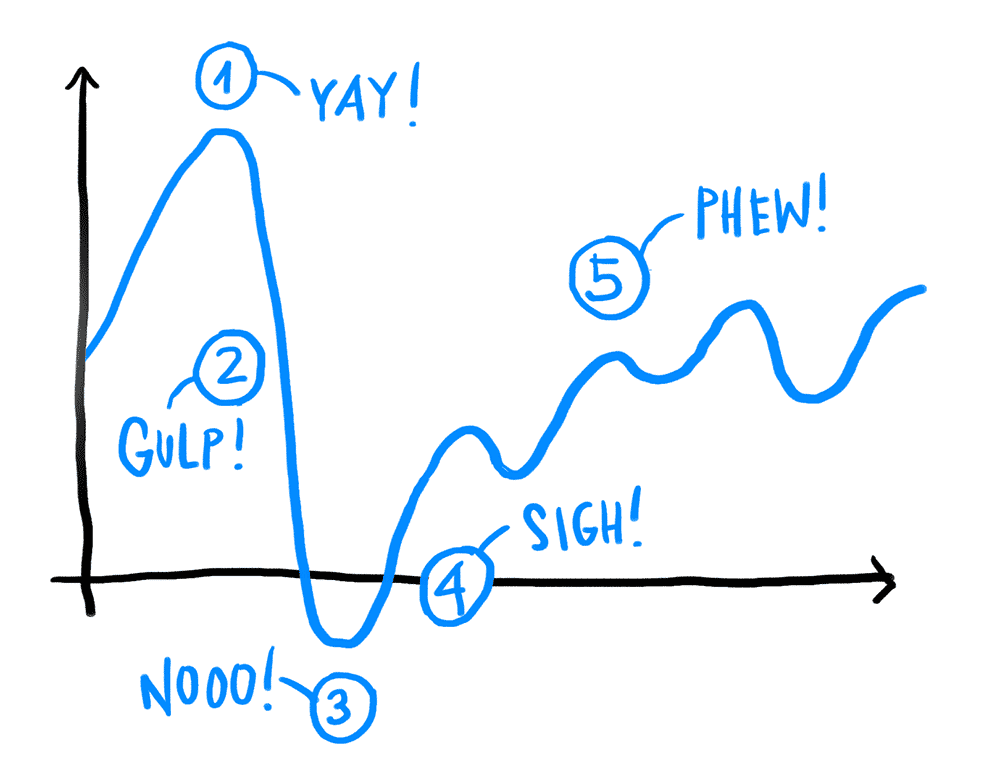 learning_curve.png