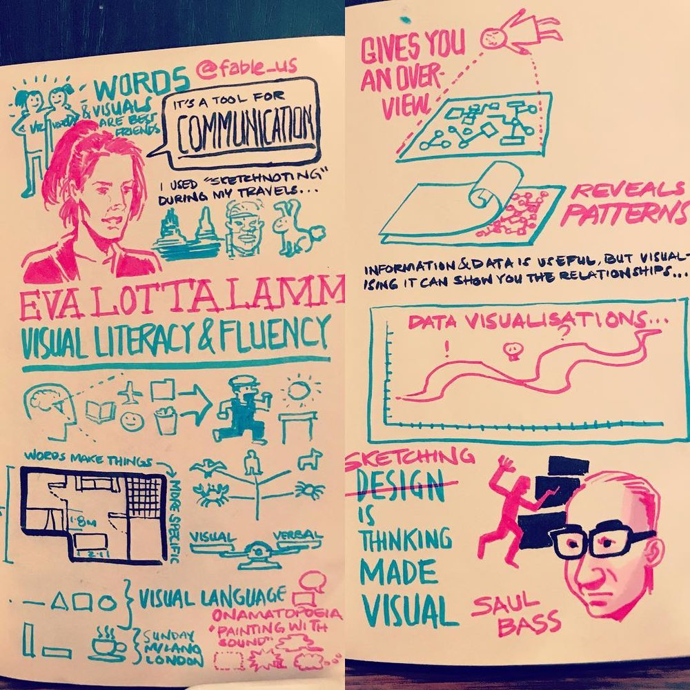 Sketchnotes by Alan Chen –  @fable_us