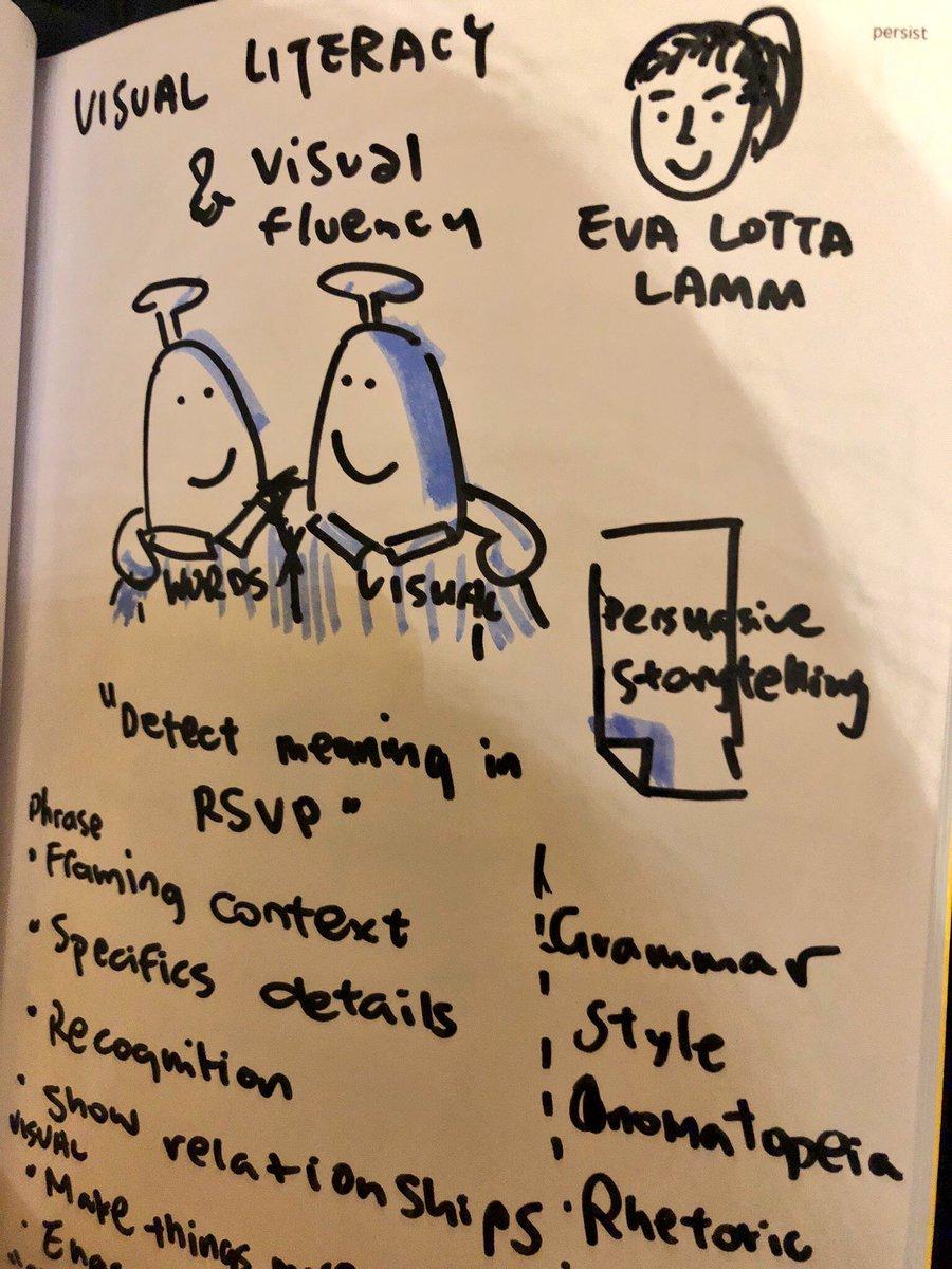 Sketchnotes by Krijstelle Liao –  @notjustapotato